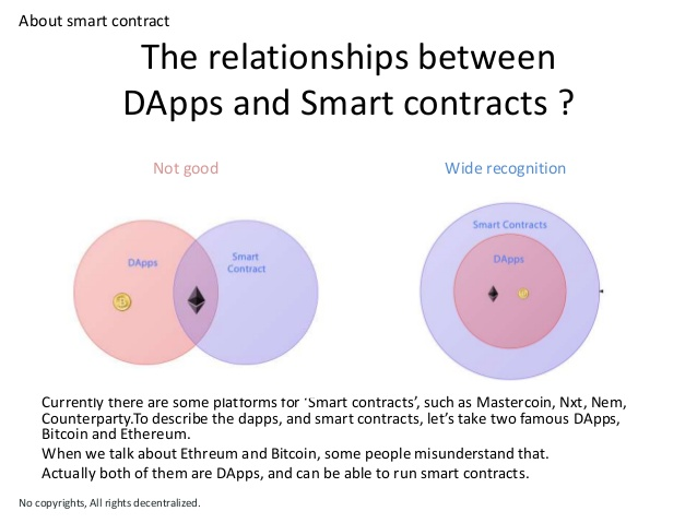 dapps y smart contracts ethereum